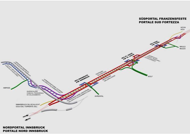 galleria di base del brennero 1 Galleria di base del Brennero, 56 km con 400 treni al giorno.