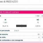 risultati referendum 12 giugno 2011 150x150 I risultati dei 4 referendum a Predazzo