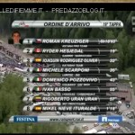 Giro Italia 2012  Fiemme Manghen Pampeago Lavaze ph streaming tv valle di fiemme it 143
