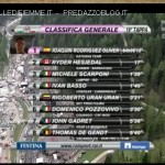 Giro Italia 2012  Fiemme Manghen Pampeago Lavaze ph streaming tv valle di fiemme it 146