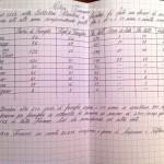 predazzo nello scrigno della storia documenti antichi by giuseppe bosin predazzoblog10 150x150 Fiemme e Fassa nello scrigno della storia   raccolta di documenti storici inediti