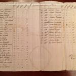predazzo nello scrigno della storia documenti antichi by giuseppe bosin predazzoblog4 150x150 Fiemme e Fassa nello scrigno della storia   raccolta di documenti storici inediti
