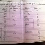 predazzo nello scrigno della storia documenti antichi by giuseppe bosin predazzoblog7 150x150 Fiemme e Fassa nello scrigno della storia   raccolta di documenti storici inediti