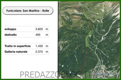 funivia san martino passo rolle Funivia S. Martino Passo Rolle: appalto in corso e 38 milioni di euro