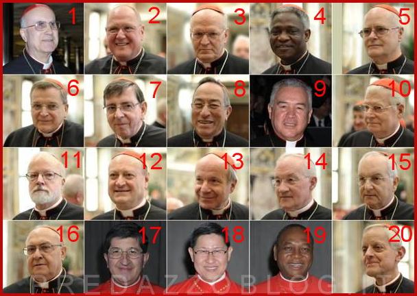 toto papa predazzo blog Scegli il nuovo Papa nel Conclave On Line di PredazzoBlog