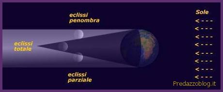 eclissi di luna 25 aprile eclissi parziale di luna mentre spunta la cometa ISON