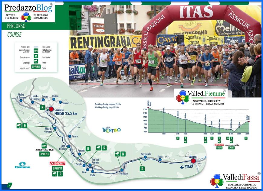 marcialonga running 2013 tracciato predazzo 14° Marcialonga Running 4.9.2016  da Moena a Cavalese