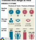 trentino al voto 2013