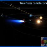 cometa ison traiettoria 150x150 25 aprile eclissi parziale di luna mentre spunta la cometa ISON