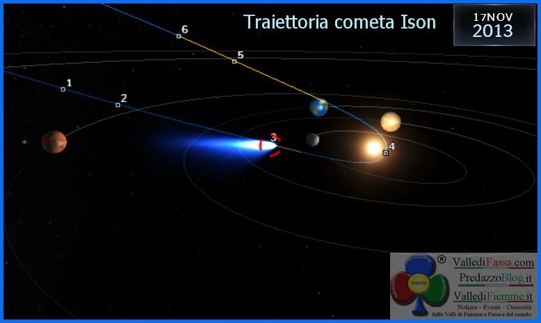 cometa ison traiettoria Cometa Ison, inizia lo spettacolo!