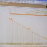 comune di predazzo serata informativa centro del salto 4.11.2013 predazzoblog14 150x150 Predazzo, grande partecipazione alla serata sul Centro del Salto