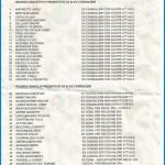 vitalizi elenco ex consiglieri trentino alto adige che hanno fatto ricorso 150x150 Pensioni e Vitalizi dei consiglieri regionali