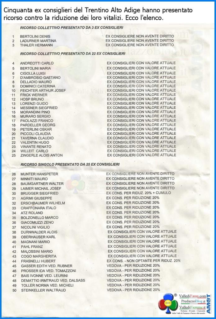 vitalizi elenco ex consiglieri trentino alto adige che hanno fatto ricorso 695x1024 Vitalizi doro, lista degli ex consiglieri che hanno fatto ricorso