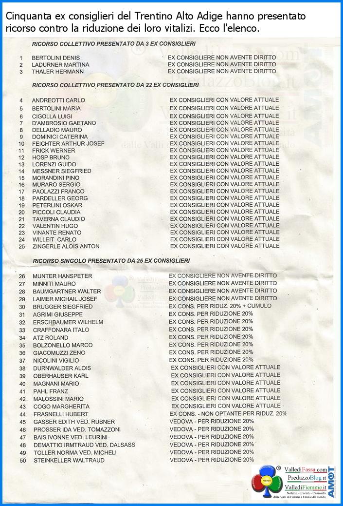 Vitalizi d 39 oro lista degli ex consiglieri che hanno fatto for Elenco dei deputati