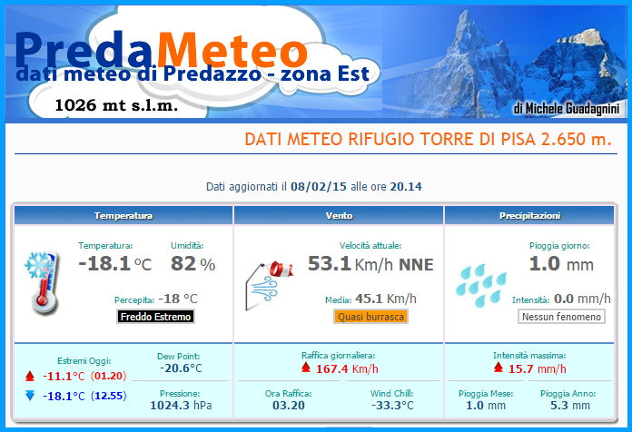 predameteo 8 febb 2015 Wind Chill il vento da nord con raffiche record   Video