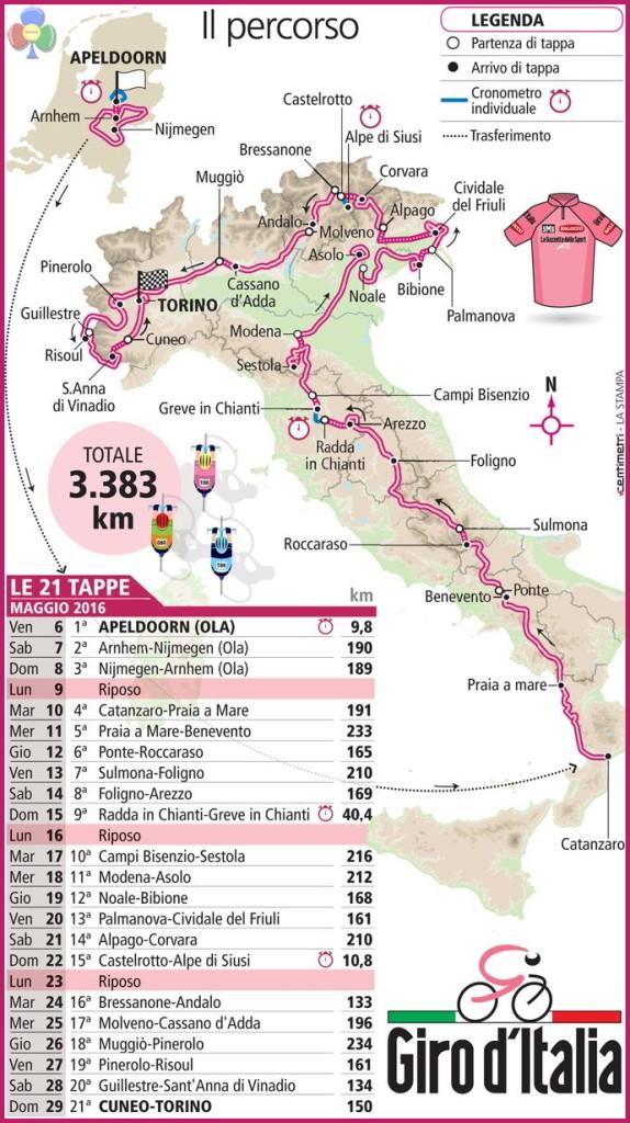 mappa tappe giro italia 2016 574x1024 Giro dItalia al via, il 21 maggio sarà su Sella e Pordoi