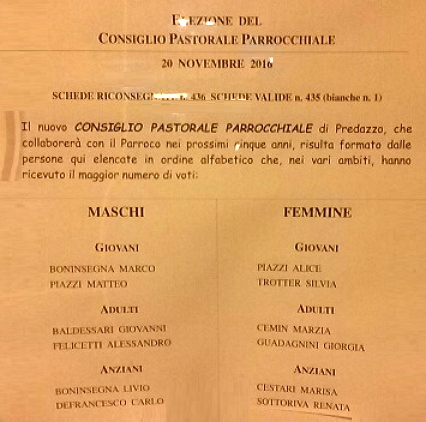 nuovo consiglio pastorale predazzo Avvisi Parrocchia Predazzo 27.11/4.12