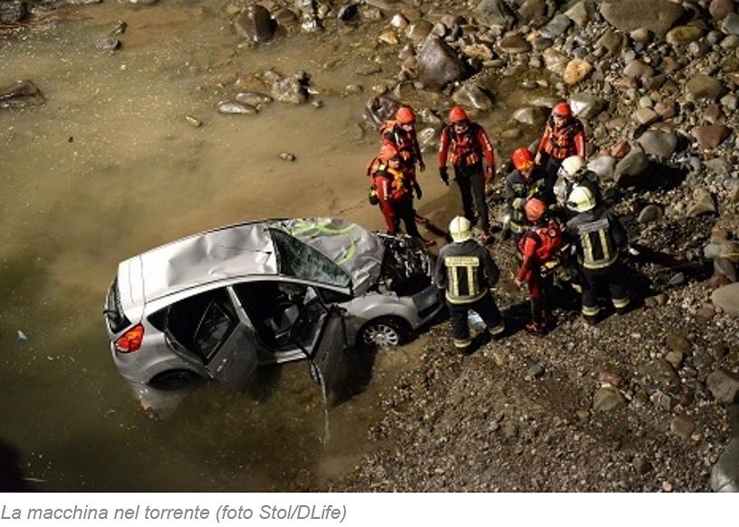 tragedia campodazzo 1 Tragedia nella notte a Campodazzo, due giovani vittime