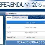 risultati referendum costituzionale 4 dicembre live 150x150 Referendum di indipendenza in Veneto, vince il si