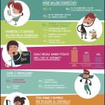 bambini e internet 150x150 Certificazione Family Audit per la Comunità Territoriale