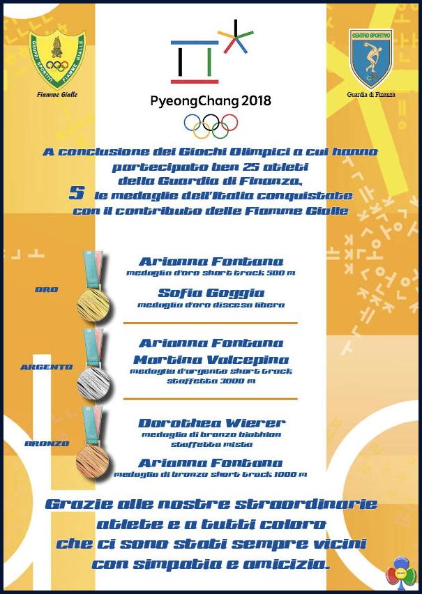 medaglie fiamme gialle olimpiadi 2018 SOFIA GOGGIA accolta dai colleghi delle Fiamme Gialle a Milano