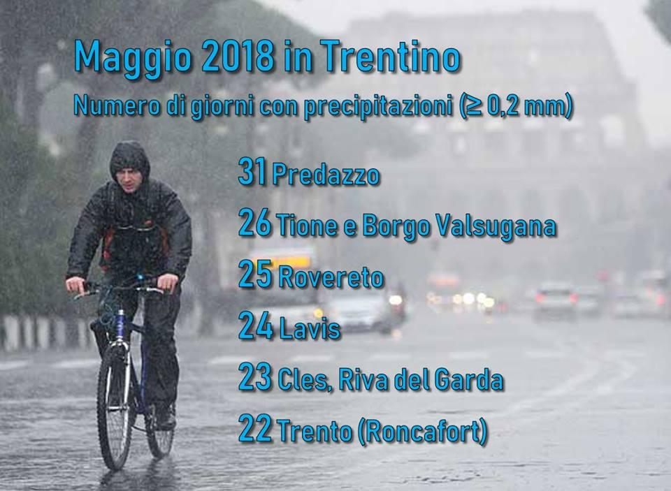 maggio di pioggia a predazzo A Predazzo lombrello doro, 31 su 31 gdp a maggio