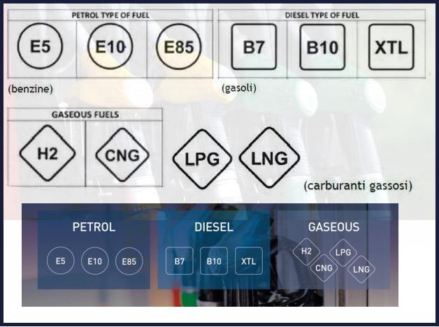 etichette carburanti1 I carburanti cambiano nomi e diventano sigle