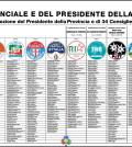 manifesto candidati e simboli elezioni provinciali trentino 2018