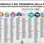 manifesto candidati e simboli elezioni provinciali trentino 2018 150x150 Gianluca CAVADA e Bruna DALPALU candidati LEGA Valle di Fiemme