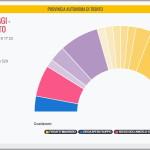 risultati elezioni provinciali trentino 21 ottobre 2018 seggi 150x150 Maltempo in Trentino: protezione civile allertata. Forti piogge domani
