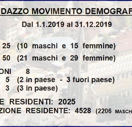 movimento demografico predazzo 2019