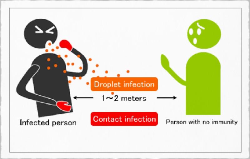 Misure urgenti Coronavirus 02 Coronavirus: cosè il droplet, le nuove misure per evitare il contagio