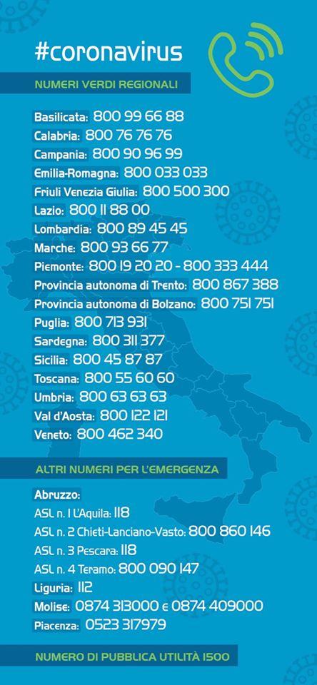 coronavirus numeri emergenza italia Coronavirus, il modulo di autocertificazione per gli spostamenti
