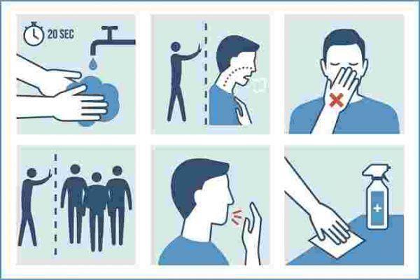 droplet Coronavirus: cosè il droplet, le nuove misure per evitare il contagio