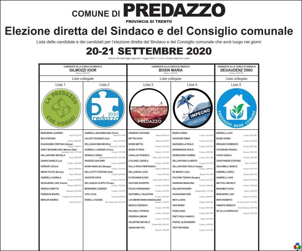 lista candidati elezioni comunali predazzo 2020 1024x850 Elezioni Comunali 2020 a Predazzo   Liste e candidati