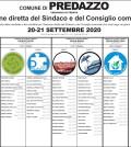 lista candidati elezioni comunali predazzo 2020